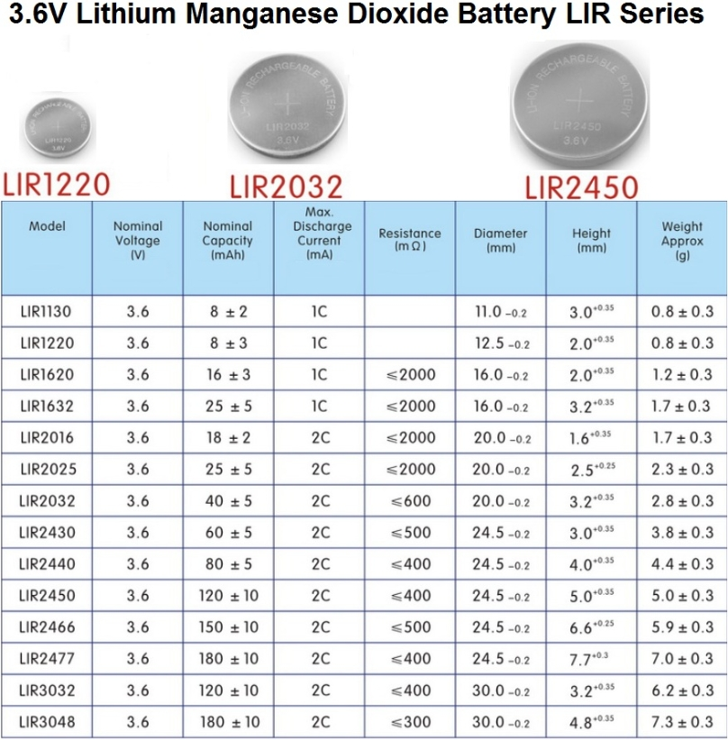 3 6v lithium manganese dioxide battery lir series batterix electro